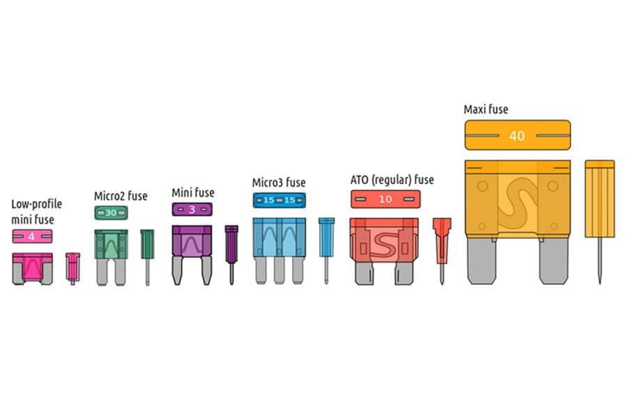 AMPIRE Sicherungsabgriff für Mini ATO-Sicherungen
